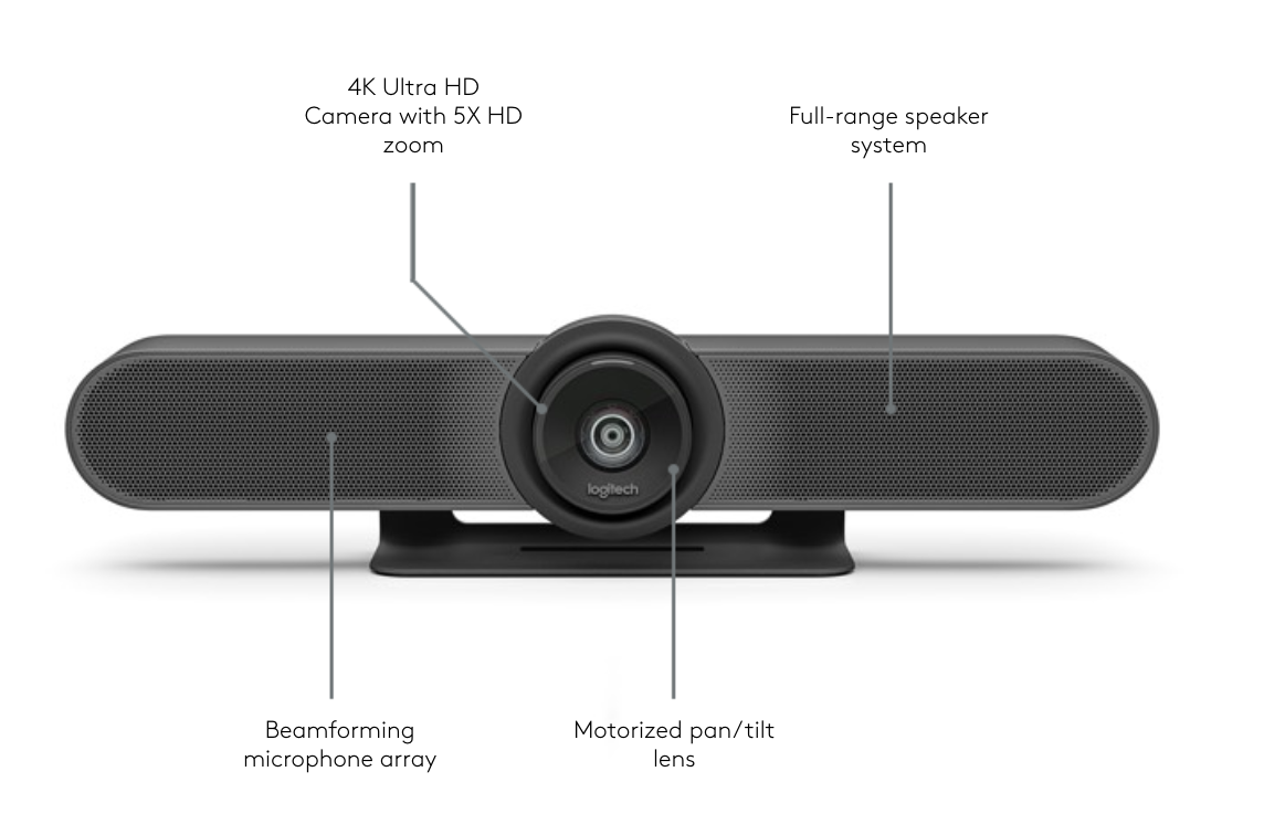camera with labels showing highlighting beamforming microphone array, 4K Ultra HD Camera with 5x HD zoom, motorized pan/tilt lens, full range speaker-system